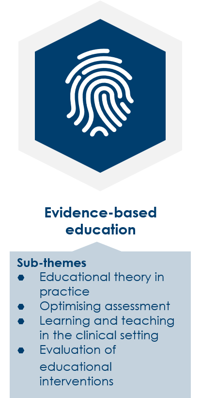 Evidence-based education. Sub-themes: Educational theory in practice. Optimising assessment. Learning and teaching in the clinical setting. Evaluation of educational interventions.