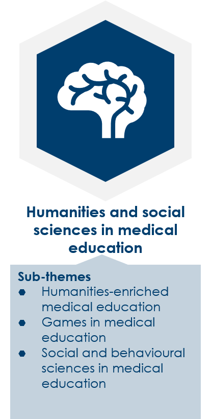 Humanities and social sciences in medical education. Sub-themes: Humanities-enriched medical education. Games in medical education. Social and behavioural sciences in medical education.