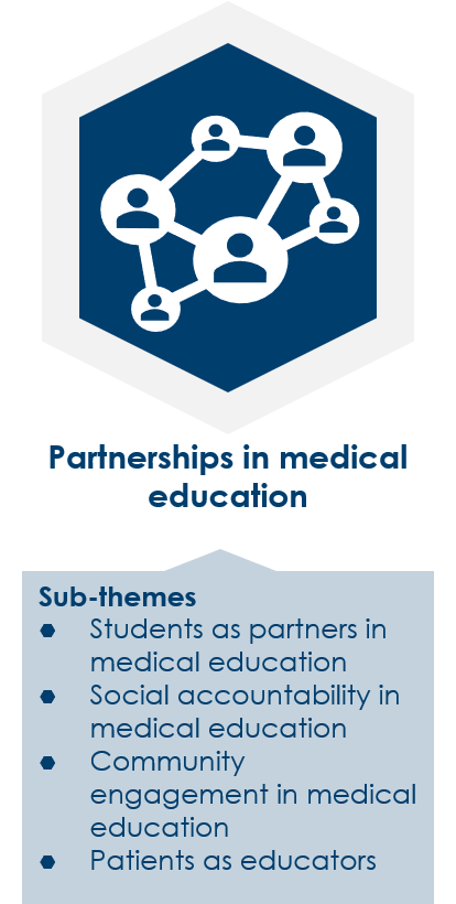 Partnerships in medical education. Sub-themes: Students as partners in medical education. Social accountability in medical education. Community engagement in medical education. Patients as educators.